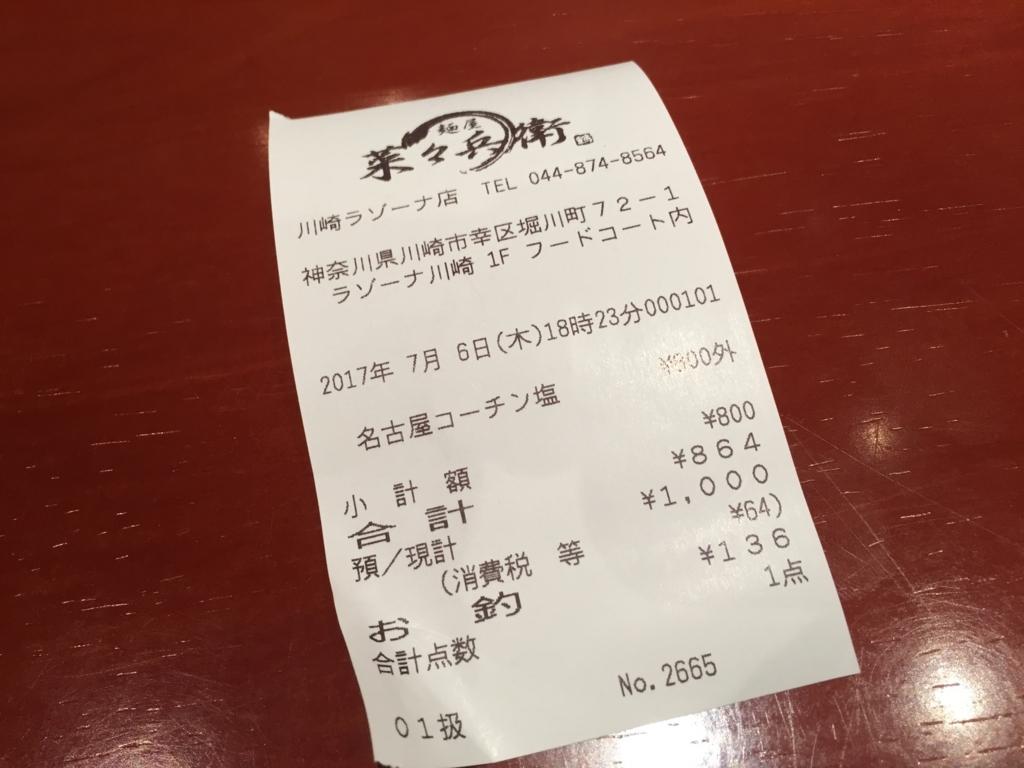 f:id:tsukemen0:20170716182648j:plain
