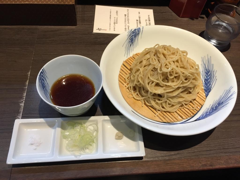 f:id:tsukemen0:20170719004752j:plain