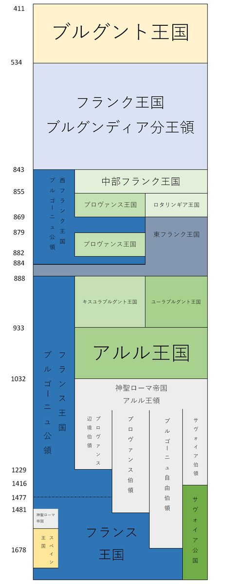 f:id:tsuki_mecha:20201221110405p:plain