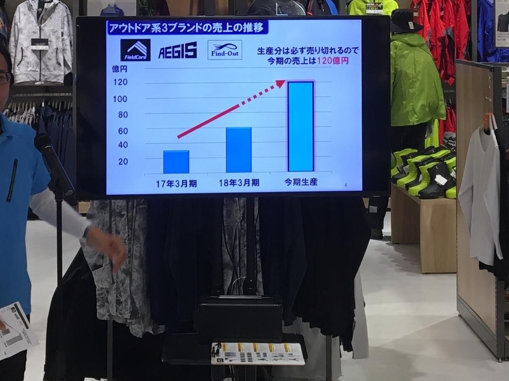 f:id:tsukifune77:20180902221232j:plain