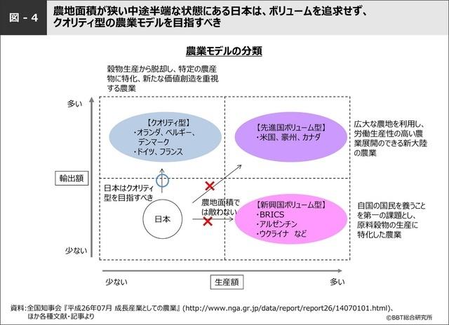 f:id:tsukihisa:20160830030000j:plain