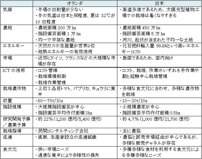 f:id:tsukihisa:20160830032757j:plain