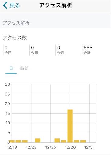 f:id:tsukihutatsu:20180101214339j:image