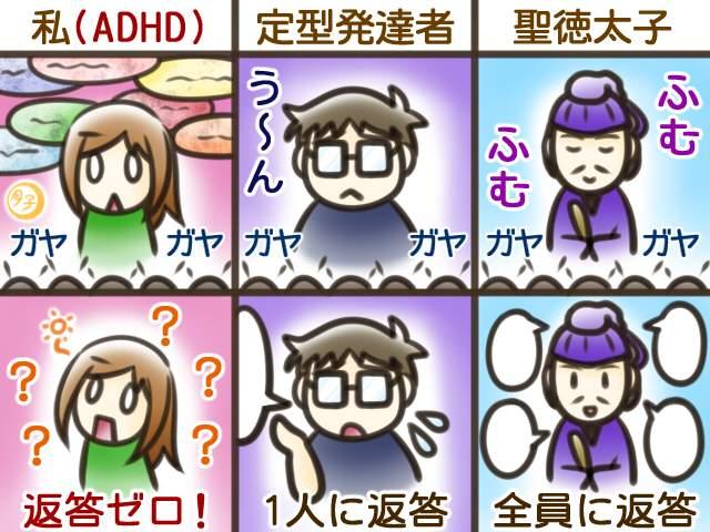 ADHD イラスト 10人の相談に同時に応じ、返答する!