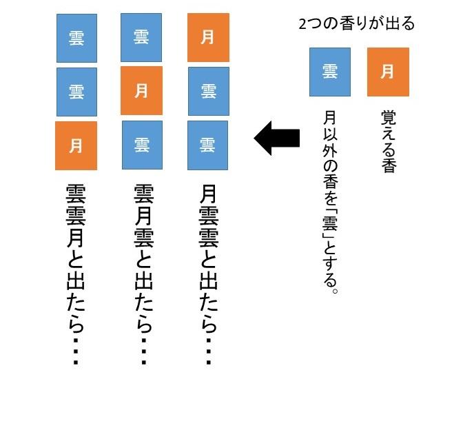 f:id:tsukimeguri:20190904162603j:plain