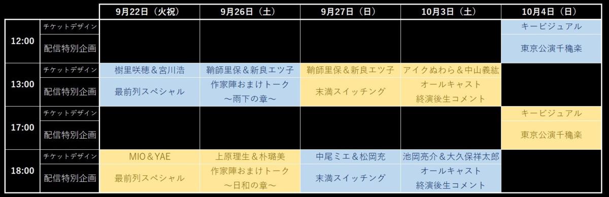 f:id:tsukimi6:20200920160118p:plain