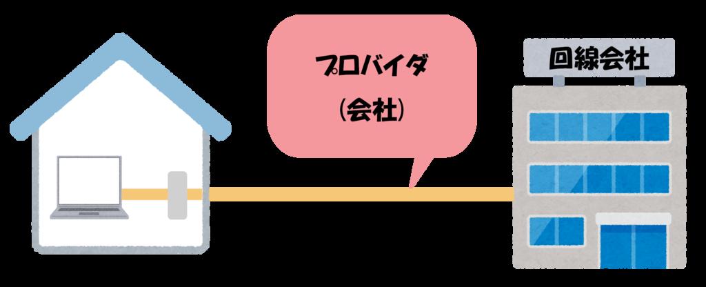 f:id:tsukino-usagi:20170210130103p:plain