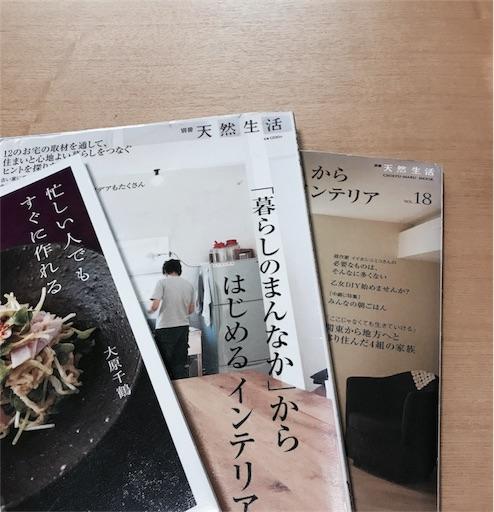 f:id:tsukinowayuki:20170720152219j:image