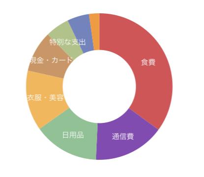 f:id:tsukiroku:20210301164505j:plain