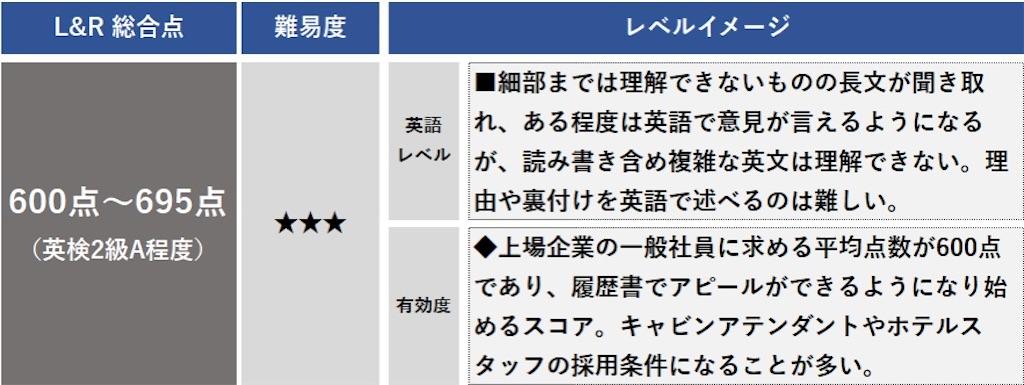 f:id:tsukiruruka:20200530150207j:image