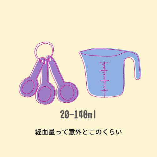 f:id:tsukitohammock:20201117172908p:plain