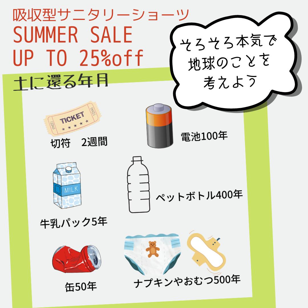 f:id:tsukitohammock:20210713191129p:plain