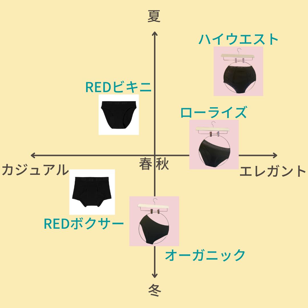 f:id:tsukitohammock:20210927182044p:plain