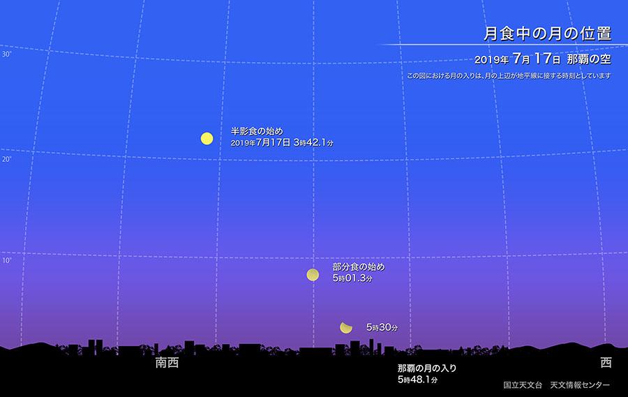 f:id:tsukiwoikasu:20190716222001j:plain