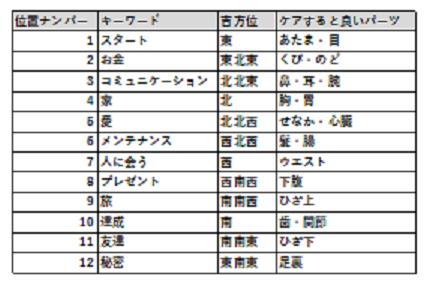 f:id:tsukiwoikasu:20200530170840p:plain