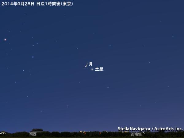f:id:tsukiwoikasu:20210413214246p:plain