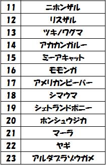 f:id:tsukkei:20190324183815p:plain