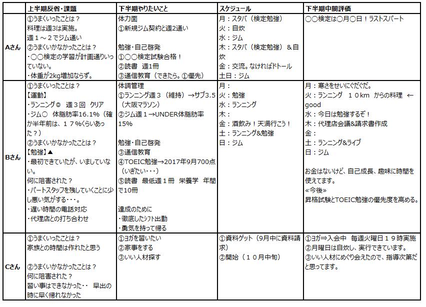 f:id:tsukuigun:20170218173945p:plain