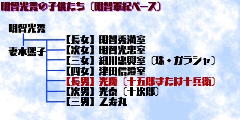 f:id:tsukumoshigemura:20190809174051j:plain
