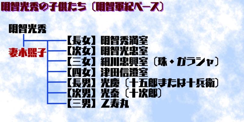 f:id:tsukumoshigemura:20190810022113j:plain