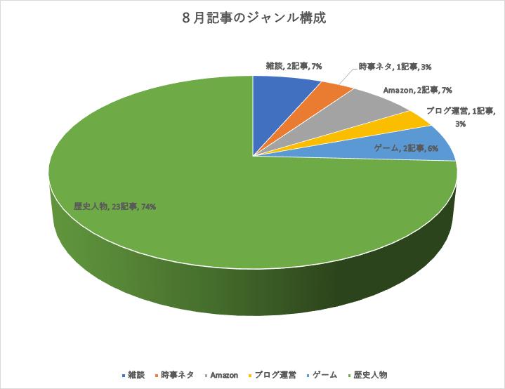 f:id:tsukumoshigemura:20190830161758p:plain