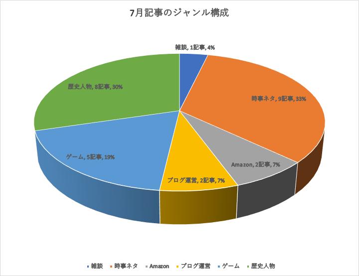 f:id:tsukumoshigemura:20190830161819p:plain