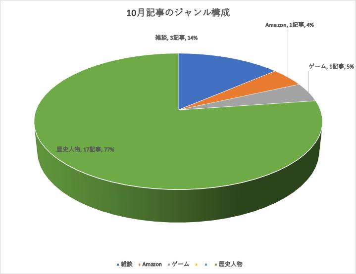 f:id:tsukumoshigemura:20191031192841p:plain