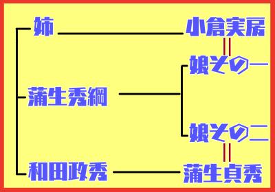 f:id:tsukumoshigemura:20191116202412p:plain