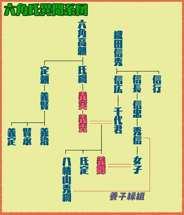 f:id:tsukumoshigemura:20191120195829p:plain