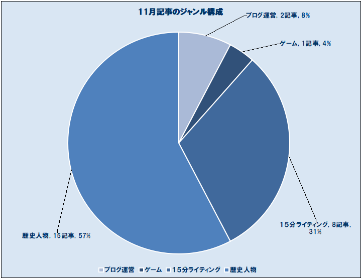 f:id:tsukumoshigemura:20191201190018p:plain