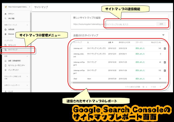 f:id:tsukumoshigemura:20191222151639p:plain