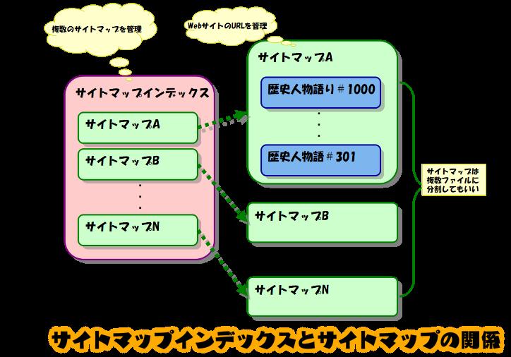 f:id:tsukumoshigemura:20191222152001p:plain