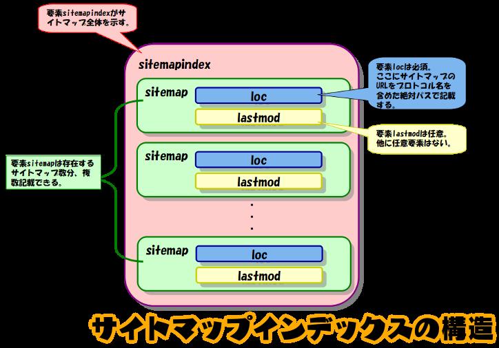 f:id:tsukumoshigemura:20191222152023p:plain