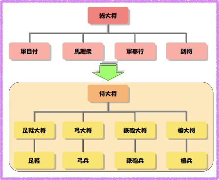 f:id:tsukumoshigemura:20200130175737p:plain
