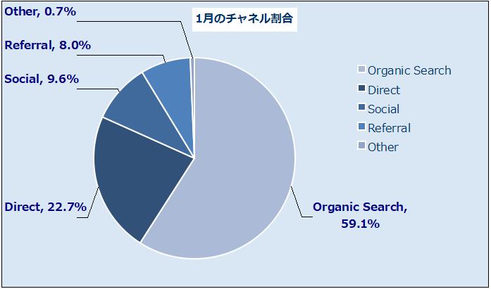 f:id:tsukumoshigemura:20200201181107p:plain