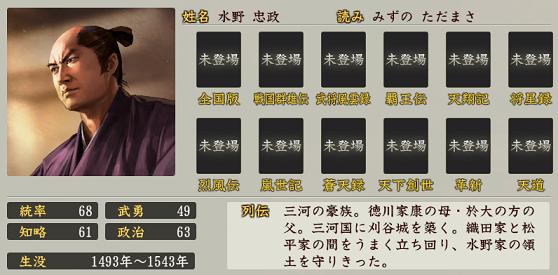 f:id:tsukumoshigemura:20200213222935p:plain