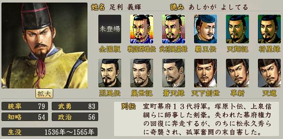 剣豪将軍・足利義輝