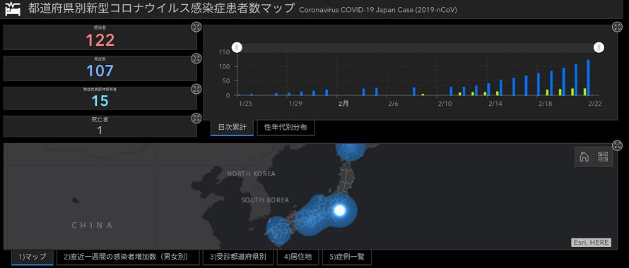 都道府県別新型コロナウィルス感染症患者数マップ スマホ版