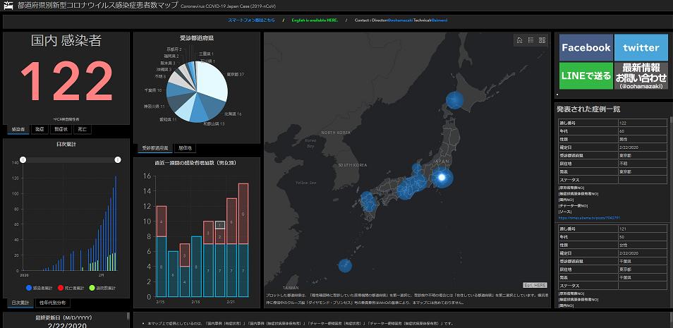都道府県別新型コロナウィルス感染症患者数マップ PC版