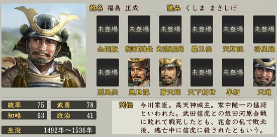 北条綱成の父とも言われている福島正成