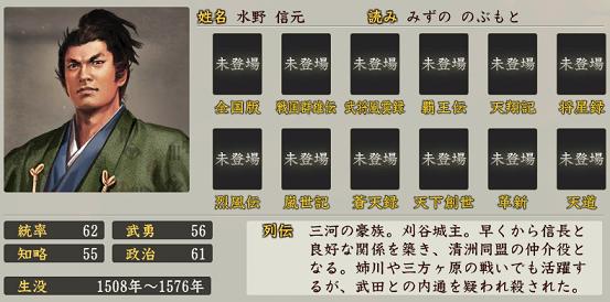 松平竹千代(徳川家康)の伯父にあたる水野信元