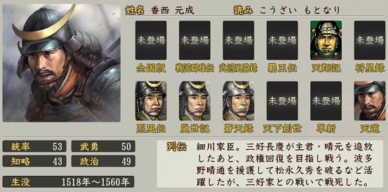 信長の野望・創造 戦国立志伝における香西元成