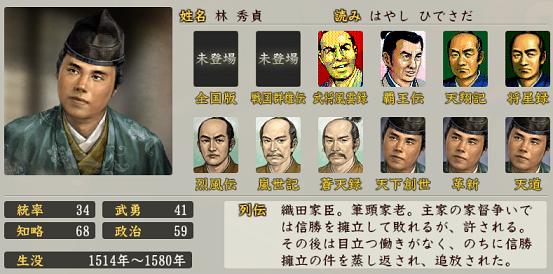 信長の野望・創造 戦国立志伝における林秀貞