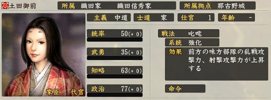 信長の野望・創造 戦国立志伝における土田御前