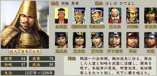 信長の野望・創造 戦国立志伝における羽柴秀吉