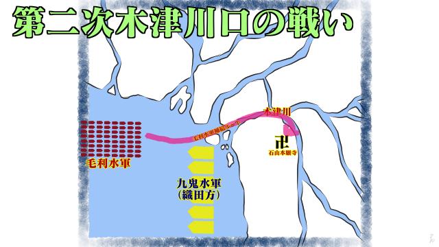 第二次木津川口の戦いざっくりイメージ図