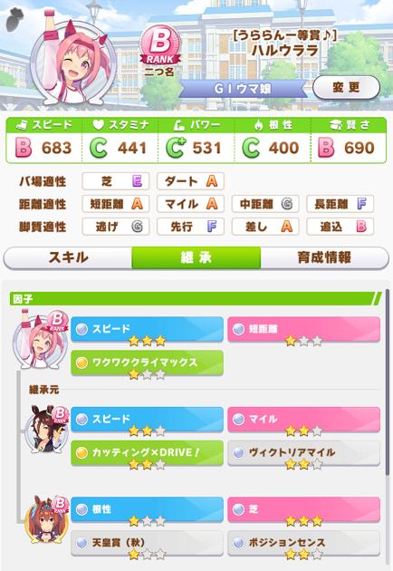スピード★3因子のハルウララ