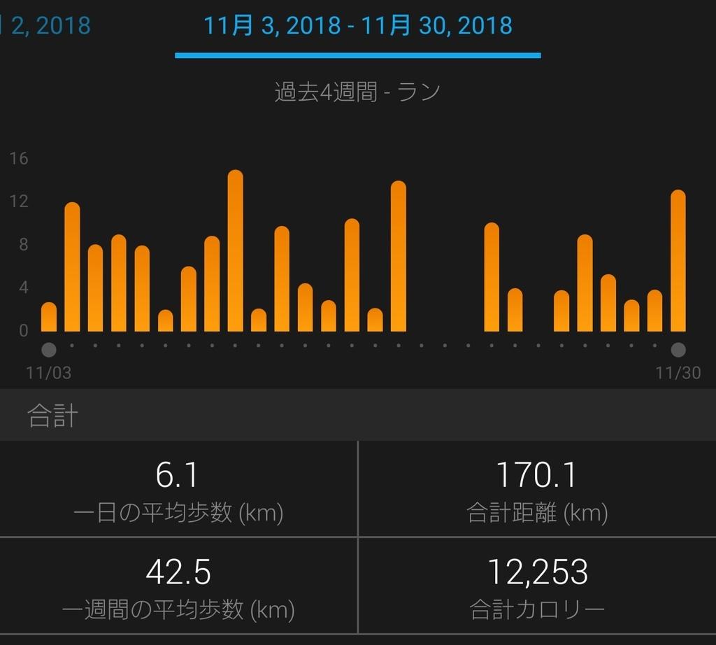 f:id:tsukune07:20181130120406j:plain