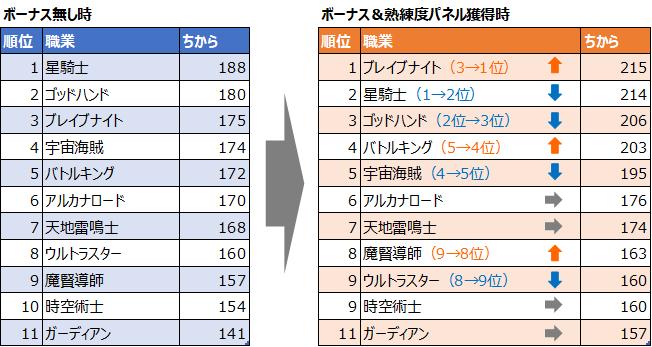 f:id:tsukune_dora_dora:20200730135521p:plain