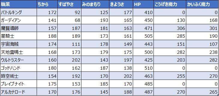 f:id:tsukune_dora_dora:20200730135547p:plain